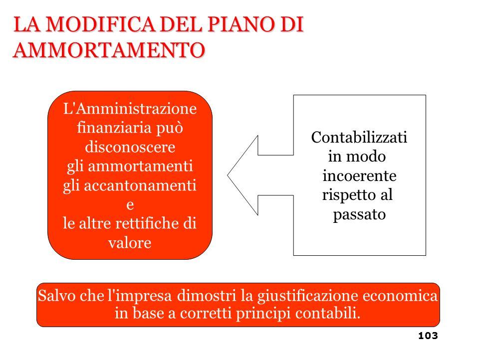 LA MODIFICA DEL PIANO DI AMMORTAMENTO L'Amministrazione finanziaria può disconoscere gli ammortamenti gli accantonamenti e le altre rettifiche di valo