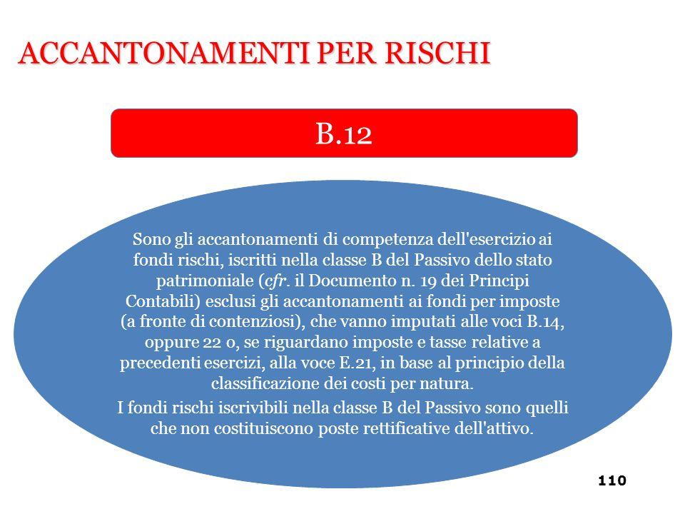 ACCANTONAMENTI PER RISCHI Sono gli accantonamenti di competenza dell'esercizio ai fondi rischi, iscritti nella classe B del Passivo dello stato patrim