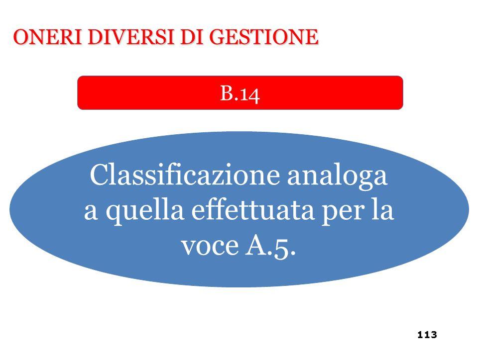 ONERI DIVERSI DI GESTIONE Classificazione analoga a quella effettuata per la voce A.5. B.14 113