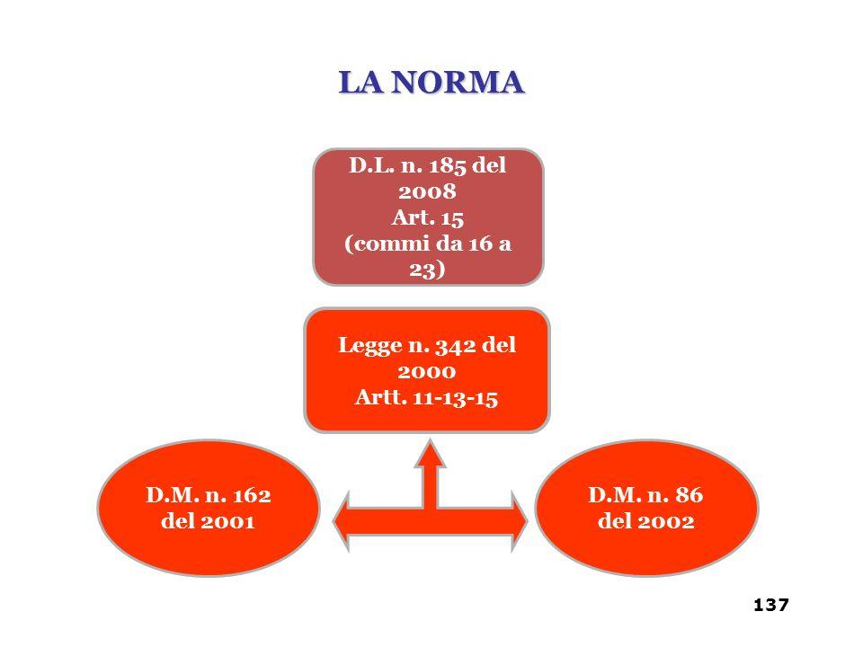 D.L. n. 185 del 2008 Art. 15 (commi da 16 a 23) Legge n. 342 del 2000 Artt. 11-13-15 D.M. n. 162 del 2001 D.M. n. 86 del 2002 137 LA NORMA