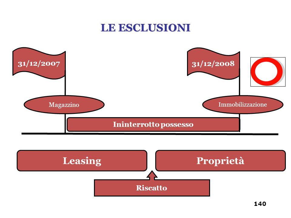 31/12/2007 31/12/2008 Ininterrotto possesso LeasingProprietà Riscatto Magazzino Immobilizzazione LE ESCLUSIONI 140