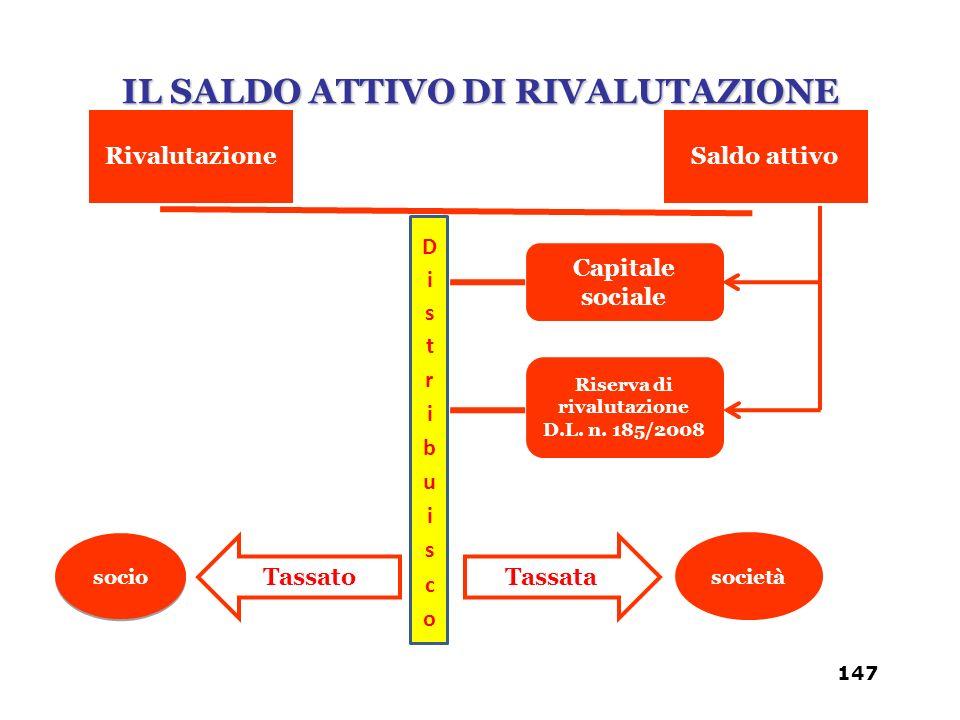 Capitale sociale Riserva di rivalutazione D.L. n. 185/2008 socio società TassatoTassata IL SALDO ATTIVO DI RIVALUTAZIONE 147 RivalutazioneSaldo attivo