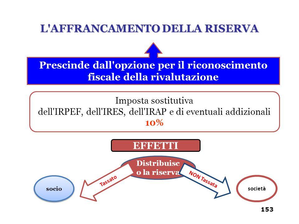 Prescinde dall'opzione per il riconoscimento fiscale della rivalutazione Imposta sostitutiva dell'IRPEF, dell'IRES, dell'IRAP e di eventuali addiziona