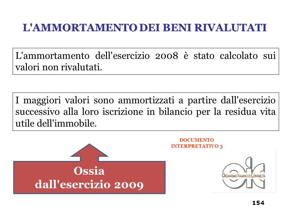 Ossia dall'esercizio 2009 L'ammortamento dell'esercizio 2008 è stato calcolato sui valori non rivalutati. 154 I maggiori valori sono ammortizzati a pa