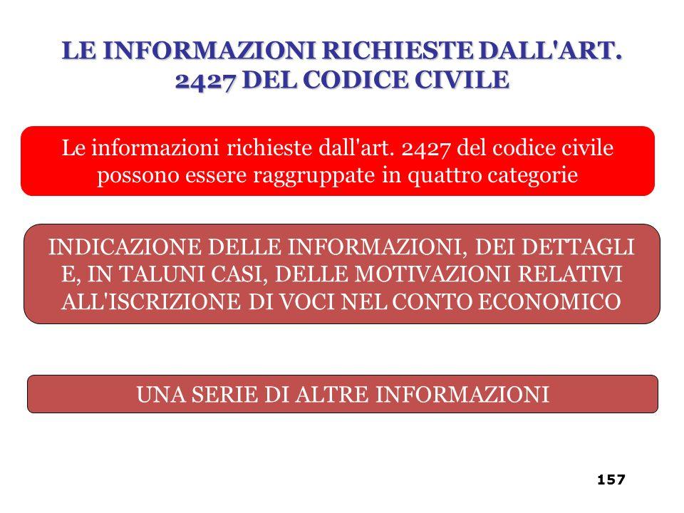 Le informazioni richieste dall'art. 2427 del codice civile possono essere raggruppate in quattro categorie INDICAZIONE DELLE INFORMAZIONI, DEI DETTAGL