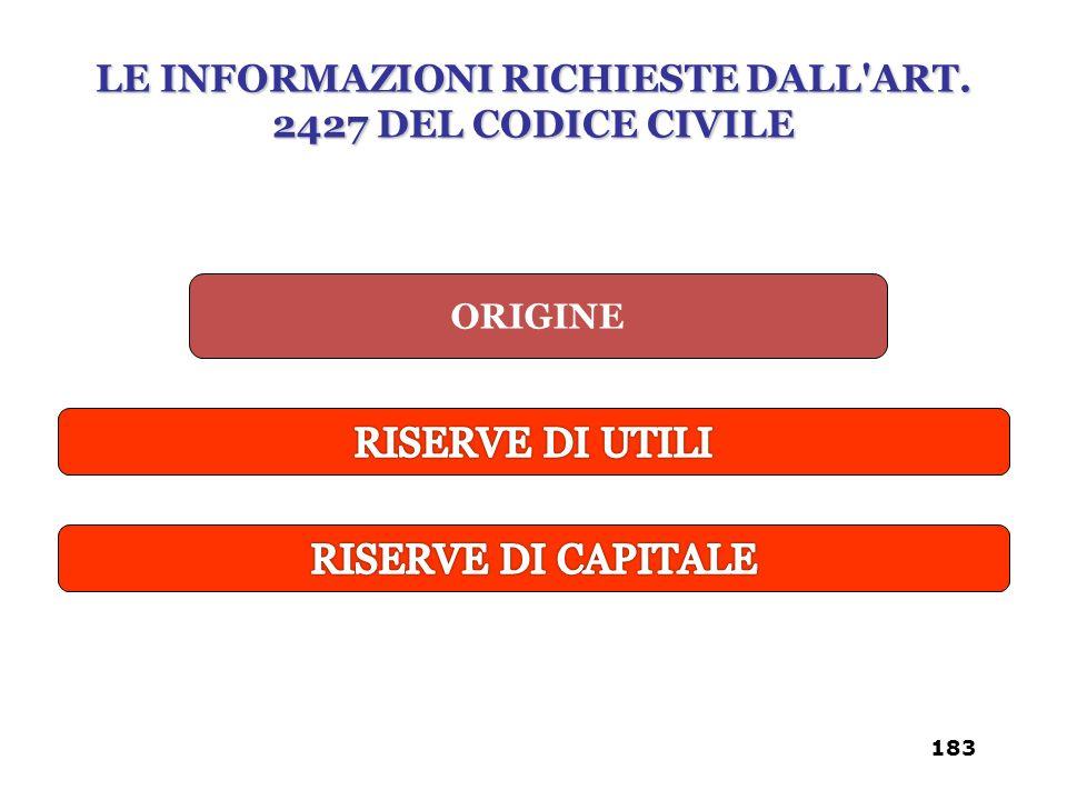 ORIGINE LE INFORMAZIONI RICHIESTE DALL'ART. 2427 DEL CODICE CIVILE 183