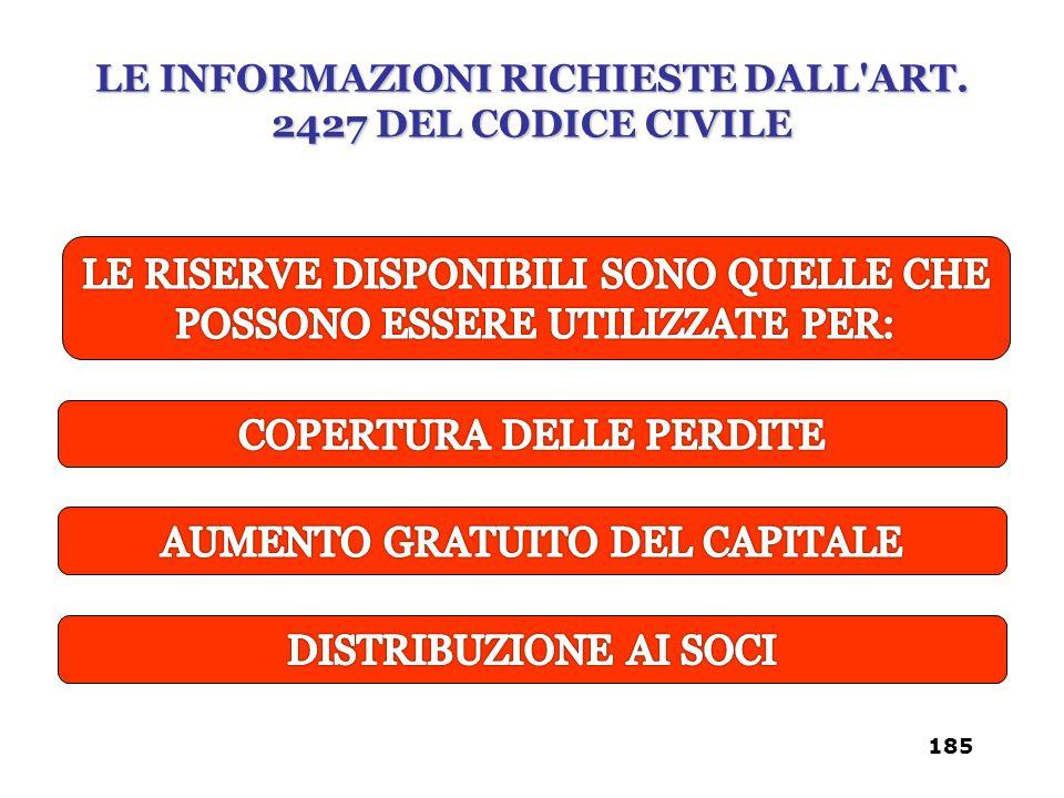 LE INFORMAZIONI RICHIESTE DALL'ART. 2427 DEL CODICE CIVILE 185