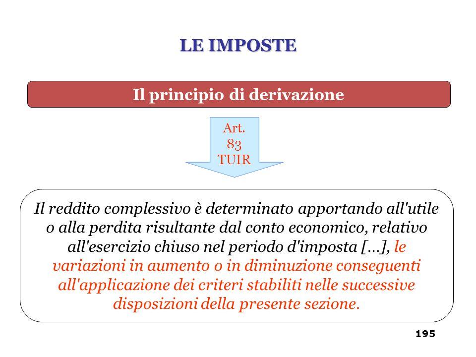 Il principio di derivazione Art. 83 TUIR Il reddito complessivo è determinato apportando all'utile o alla perdita risultante dal conto economico, rela