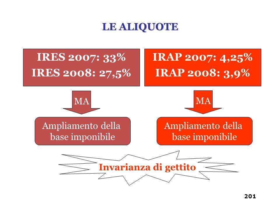 IRES 2007: 33% IRES 2008: 27,5% IRAP 2007: 4,25% IRAP 2008: 3,9% MA Ampliamento della base imponibile Invarianza di gettito MA Ampliamento della base