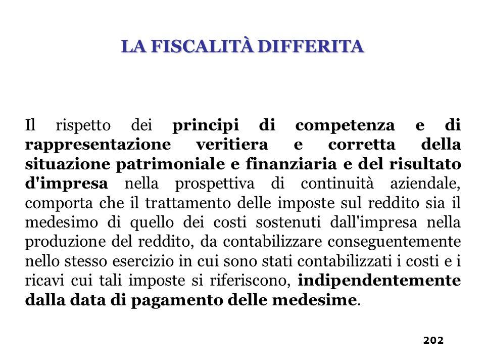 Il rispetto dei principi di competenza e di rappresentazione veritiera e corretta della situazione patrimoniale e finanziaria e del risultato d'impres