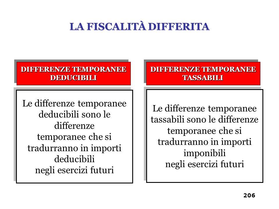 Le differenze temporanee deducibili sono le differenze temporanee che si tradurranno in importi deducibili negli esercizi futuri Le differenze tempora