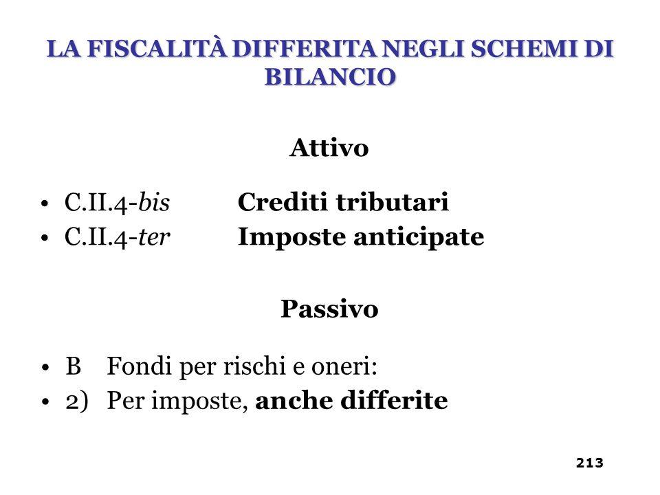 Attivo C.II.4-bisCrediti tributari C.II.4-terImposte anticipate Passivo BFondi per rischi e oneri: 2)Per imposte, anche differite LA FISCALITÀ DIFFERI