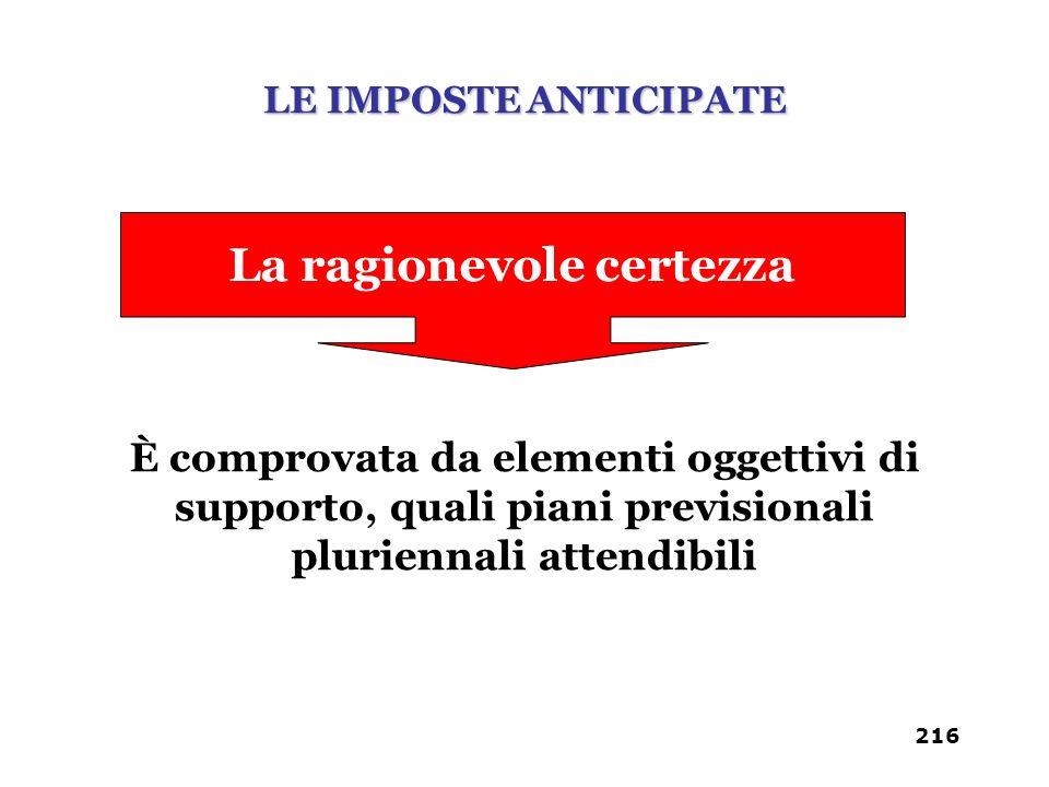 La ragionevole certezza È comprovata da elementi oggettivi di supporto, quali piani previsionali pluriennali attendibili LE IMPOSTE ANTICIPATE 216