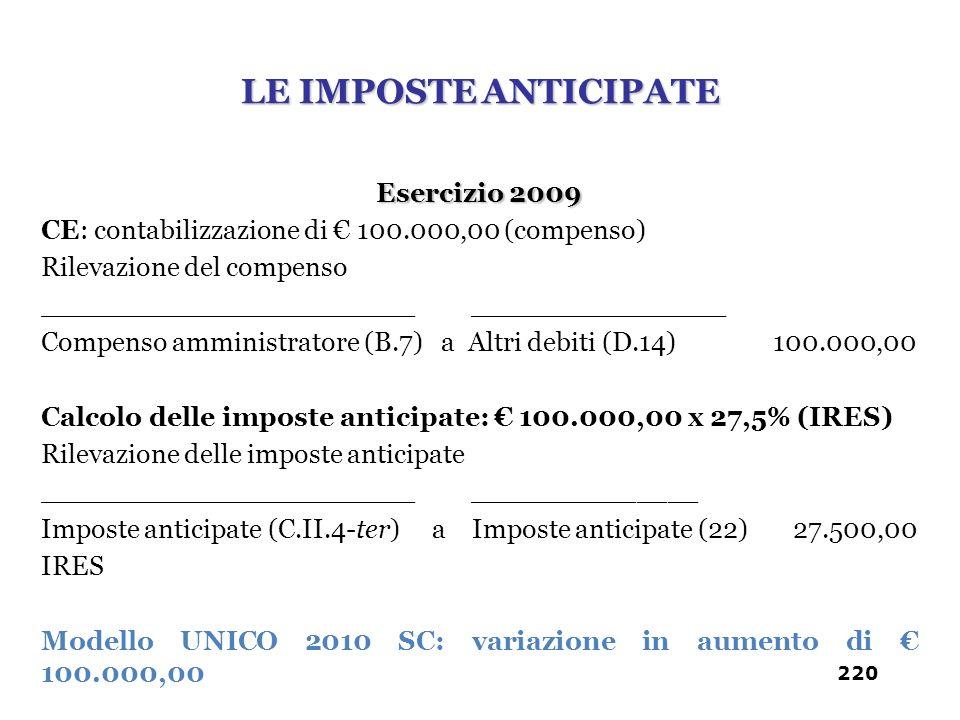 Esercizio 2009 CE: contabilizzazione di 100.000,00 (compenso) Rilevazione del compenso ______________________ _______________ Compenso amministratore