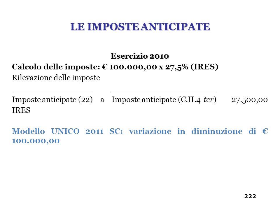 Esercizio 2010 Calcolo delle imposte: 100.000,00 x 27,5% (IRES) Rilevazione delle imposte ________________ _____________________ Imposte anticipate (2