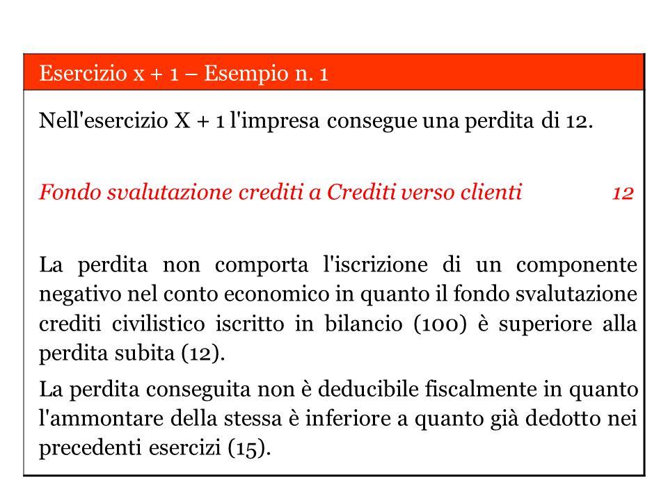 Esercizio x + 1 – Esempio n. 1 Nell'esercizio X + 1 l'impresa consegue una perdita di 12. Fondo svalutazione crediti a Crediti verso clienti 12 La per