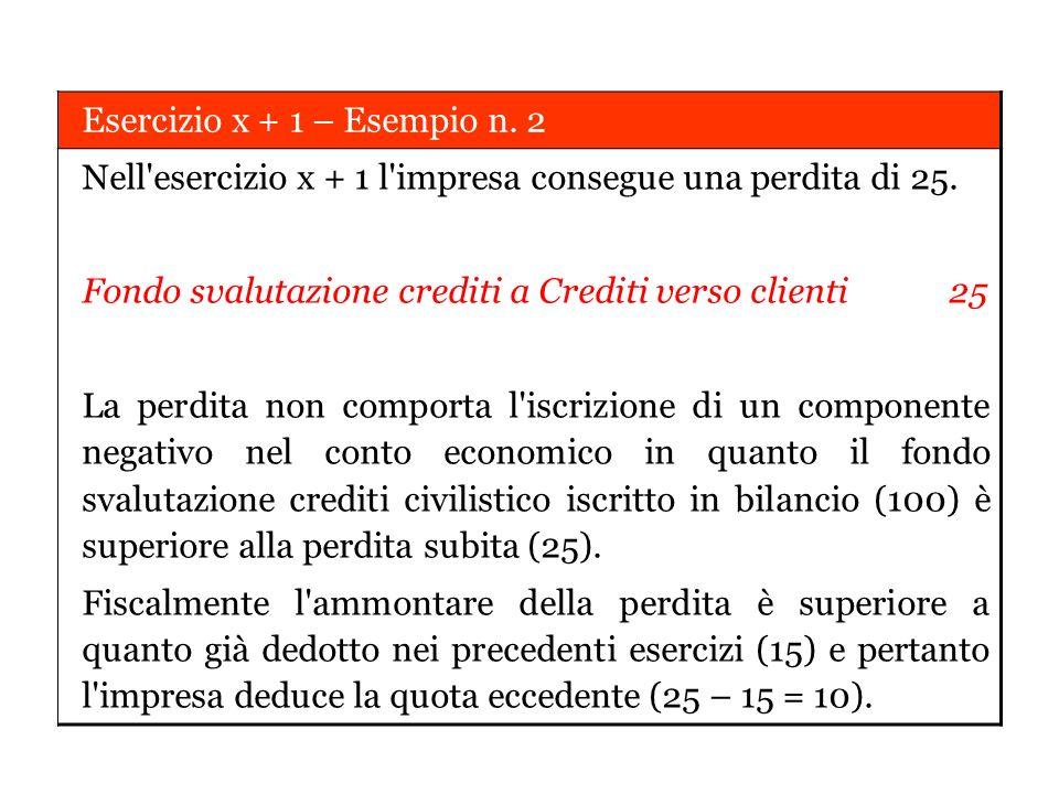 Esercizio x + 1 – Esempio n. 2 Nell'esercizio x + 1 l'impresa consegue una perdita di 25. Fondo svalutazione crediti a Crediti verso clienti 25 La per