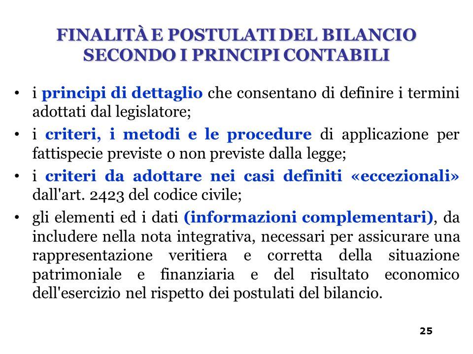 i principi di dettaglio che consentano di definire i termini adottati dal legislatore; i criteri, i metodi e le procedure di applicazione per fattispe