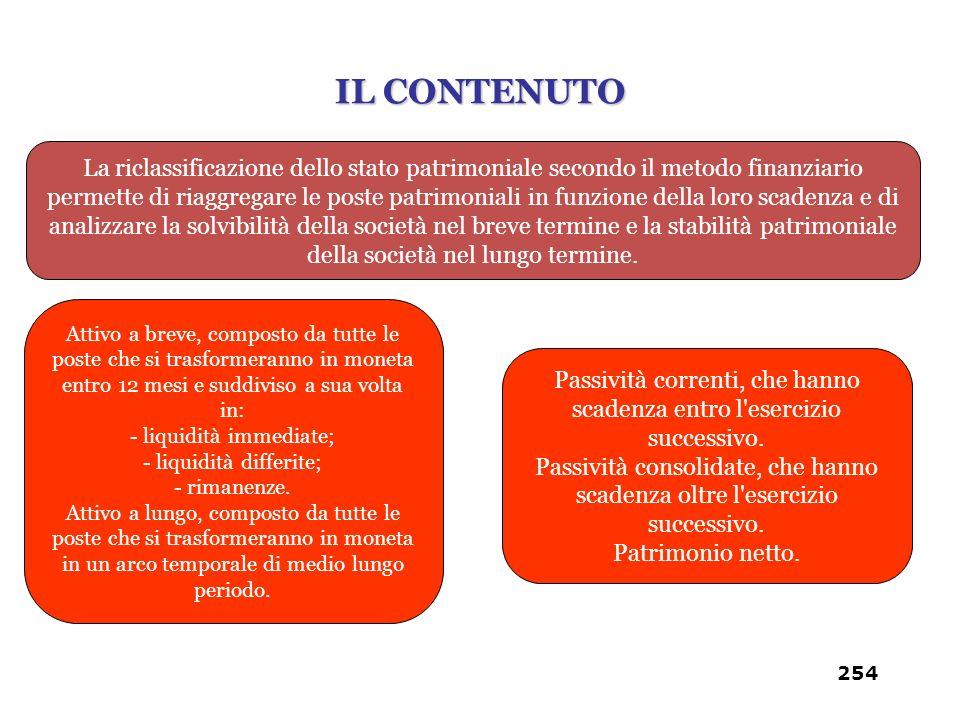 La riclassificazione dello stato patrimoniale secondo il metodo finanziario permette di riaggregare le poste patrimoniali in funzione della loro scade