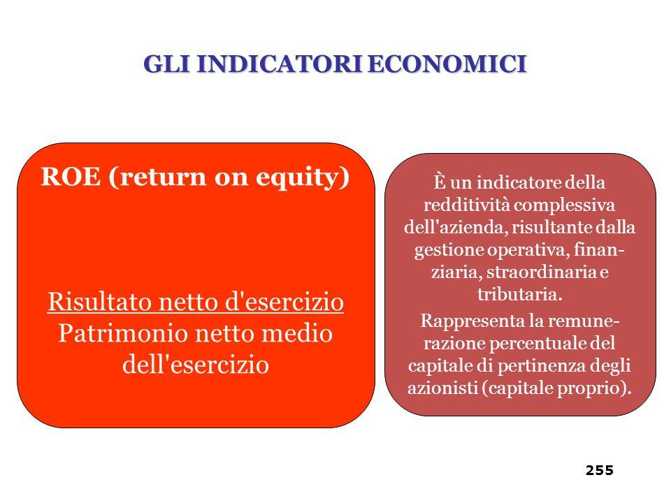 È un indicatore della redditività complessiva dell'azienda, risultante dalla gestione operativa, finan- ziaria, straordinaria e tributaria. Rappresent