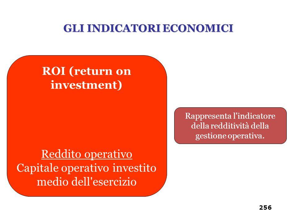 Rappresenta l'indicatore della redditività della gestione operativa. ROI (return on investment) Reddito operativo Capitale operativo investito medio d