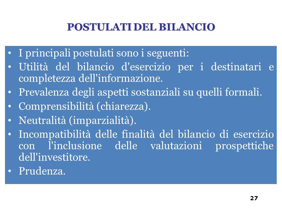 I principali postulati sono i seguenti: Utilità del bilancio d'esercizio per i destinatari e completezza dell'informazione. Prevalenza degli aspetti s