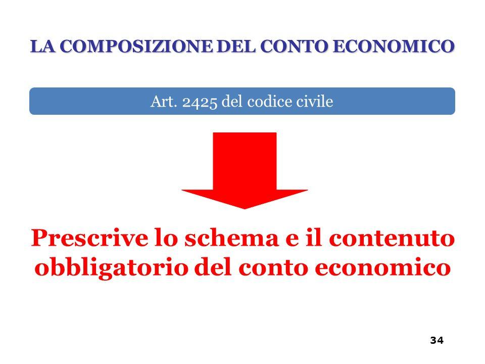Prescrive lo schema e il contenuto obbligatorio del conto economico Art. 2425 del codice civile LA COMPOSIZIONE DEL CONTO ECONOMICO 34