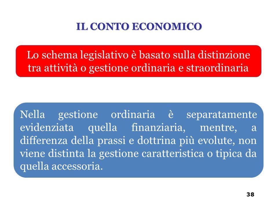 Lo schema legislativo è basato sulla distinzione tra attività o gestione ordinaria e straordinaria Nella gestione ordinaria è separatamente evidenziat