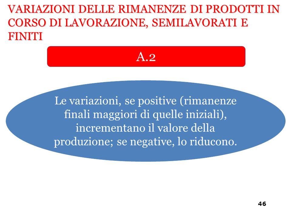 Le variazioni, se positive (rimanenze finali maggiori di quelle iniziali), incrementano il valore della produzione; se negative, lo riducono. VARIAZIO