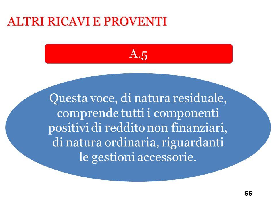ALTRI RICAVI E PROVENTI A.5 Questa voce, di natura residuale, comprende tutti i componenti positivi di reddito non finanziari, di natura ordinaria, ri