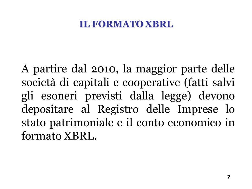 A partire dal 2010, la maggior parte delle società di capitali e cooperative (fatti salvi gli esoneri previsti dalla legge) devono depositare al Regis