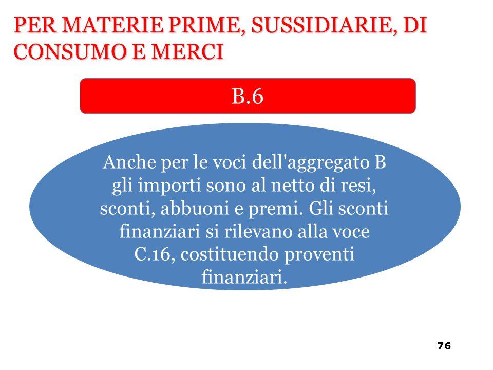 PER MATERIE PRIME, SUSSIDIARIE, DI CONSUMO E MERCI B.6 Anche per le voci dell'aggregato B gli importi sono al netto di resi, sconti, abbuoni e premi.