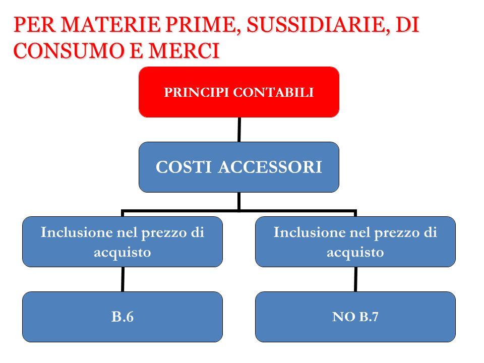 PER MATERIE PRIME, SUSSIDIARIE, DI CONSUMO E MERCI PRINCIPI CONTABILI COSTI ACCESSORI Inclusione nel prezzo di acquisto B.6 Inclusione nel prezzo di a