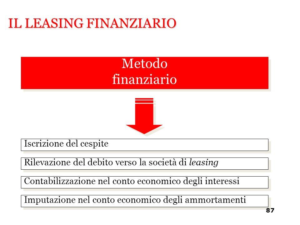 IL LEASING FINANZIARIO Iscrizione del cespite Rilevazione del debito verso la società di leasing Contabilizzazione nel conto economico degli interessi