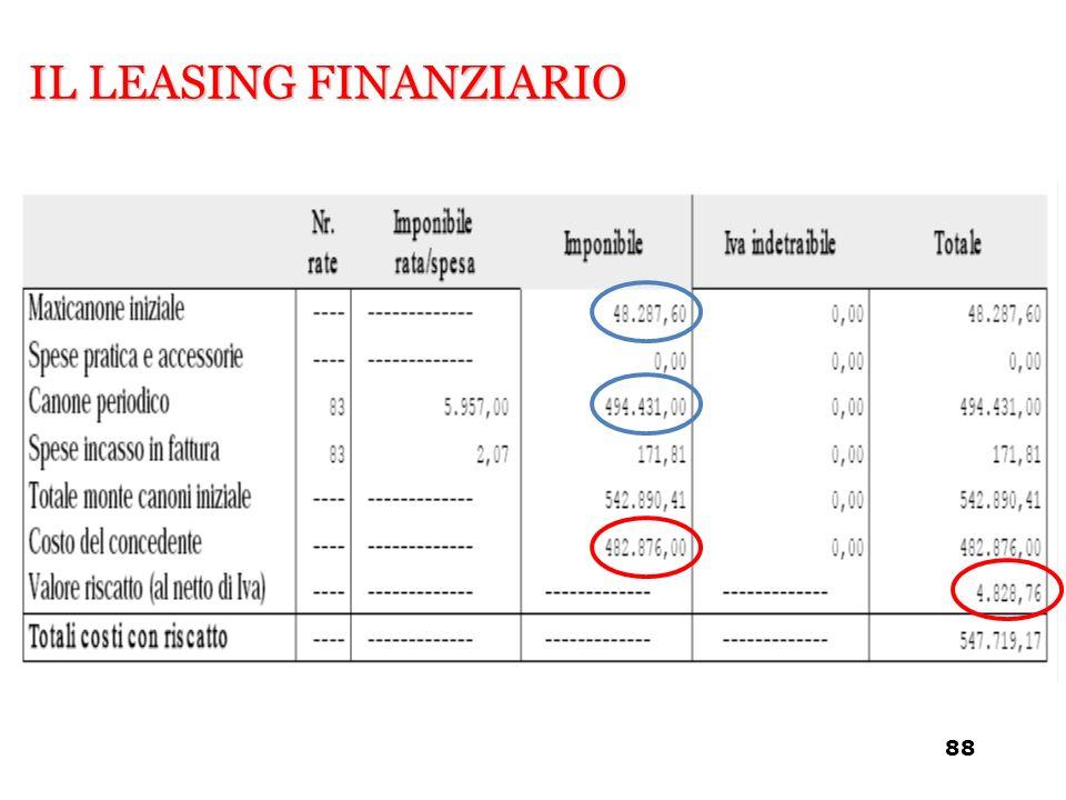 IL LEASING FINANZIARIO 88