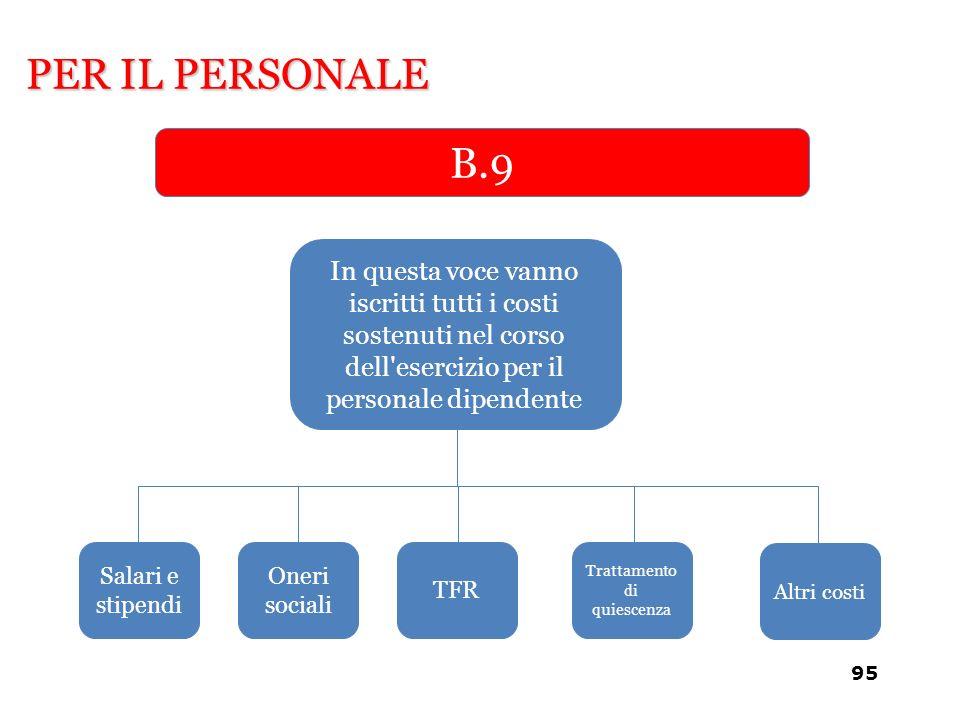 B.9 In questa voce vanno iscritti tutti i costi sostenuti nel corso dell'esercizio per il personale dipendente Salari e stipendi Oneri sociali TFR Tra