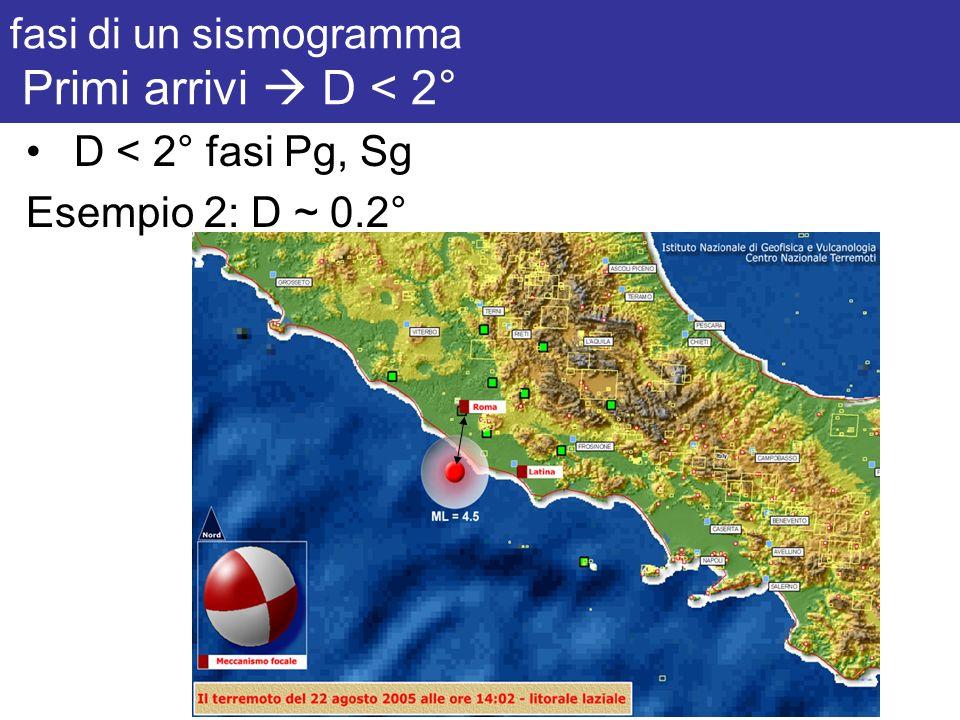 fasi di un sismogramma Primi arrivi D < 2° D < 2° fasi Pg, Sg Esempio 2: D ~ 0.2°