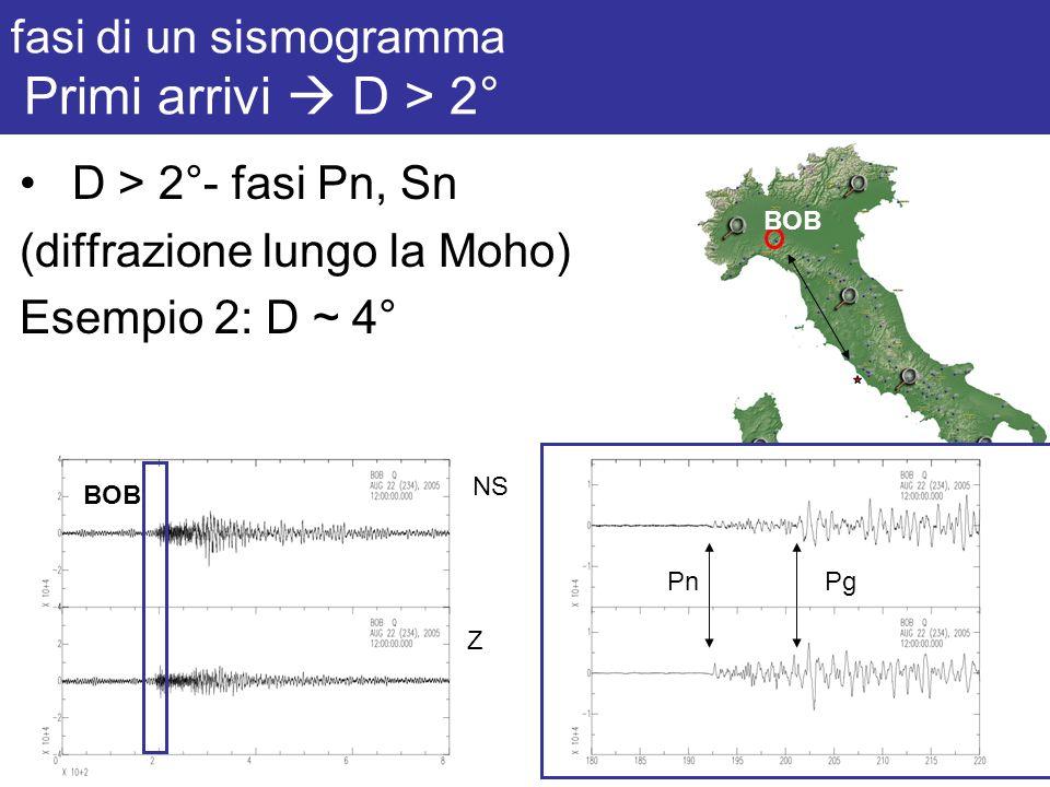 BOB fasi di un sismogramma Primi arrivi D > 2° D > 2°- fasi Pn, Sn (diffrazione lungo la Moho) Esempio 2: D ~ 4° BOB NS Z PnPg
