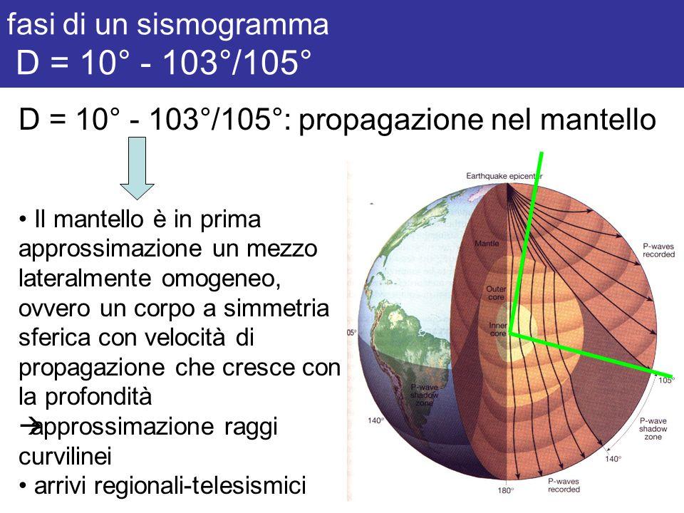 fasi di un sismogramma D = 10° - 103°/105° D = 10° - 103°/105°: propagazione nel mantello Il mantello è in prima approssimazione un mezzo lateralmente