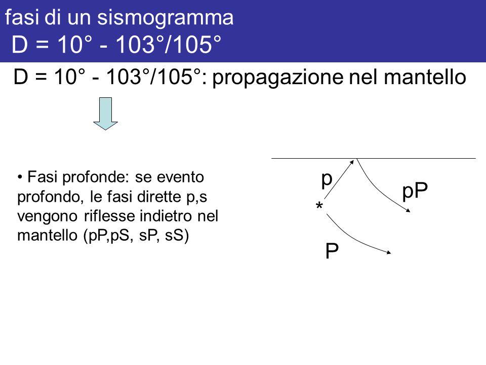 fasi di un sismogramma D = 10° - 103°/105° D = 10° - 103°/105°: propagazione nel mantello * P pP p Fasi profonde: se evento profondo, le fasi dirette