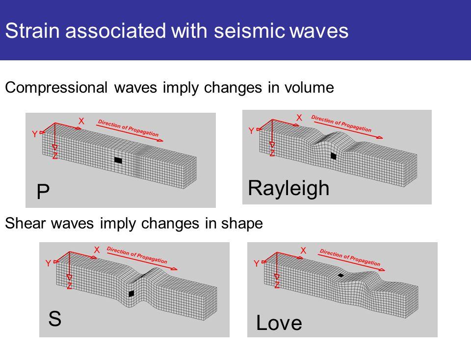 Registrazione telesismica Componente verticale Componente radiale Componente trasversale
