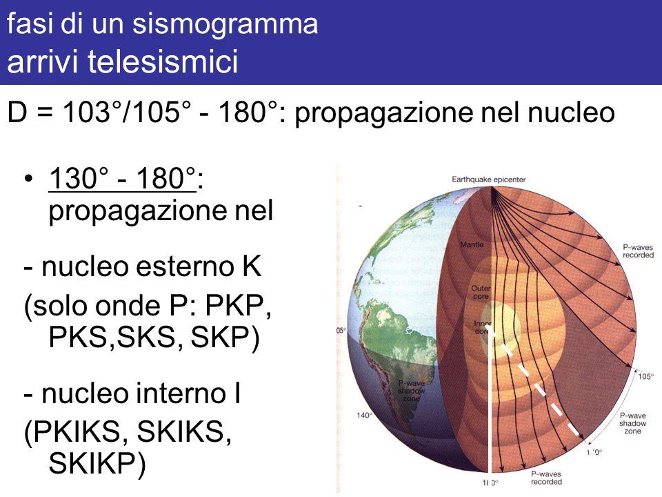 fasi di un sismogramma arrivi telesismici 130° - 180°: propagazione nel - nucleo esterno K (solo onde P: PKP, PKS,SKS, SKP) - nucleo interno I (PKIKS,
