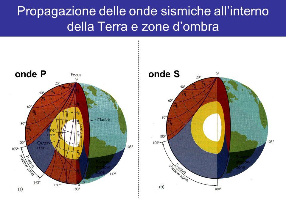 Propagazione delle onde sismiche allinterno della Terra e zone dombra onde Ponde S