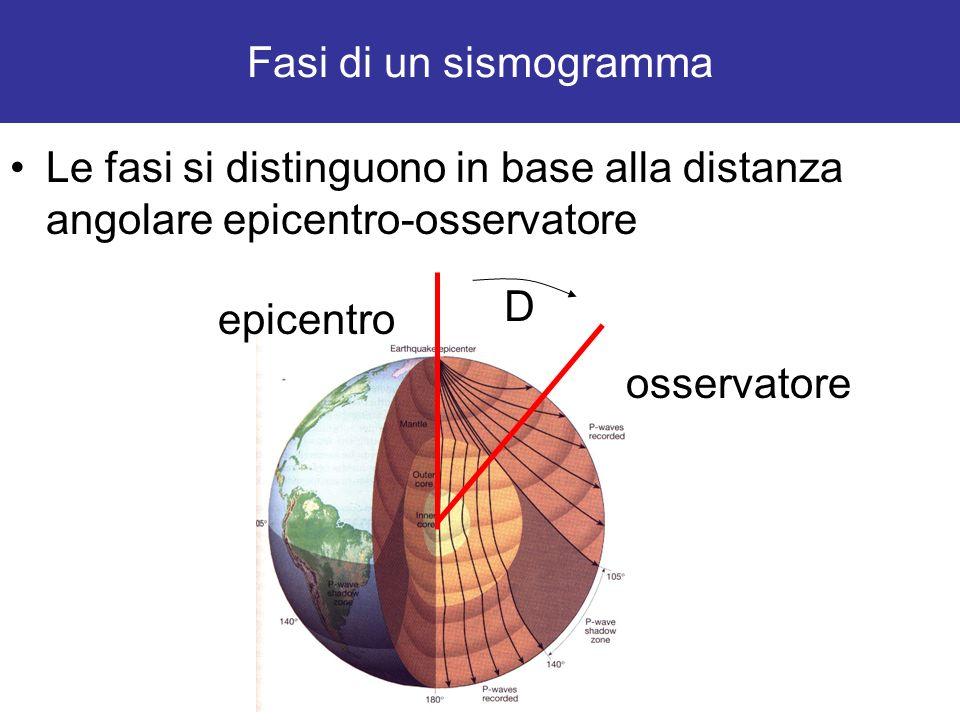 Fasi di un sismogramma Le fasi si distinguono in base alla distanza angolare epicentro-osservatore epicentro osservatore D