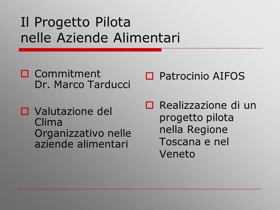 Il Progetto Pilota nelle Aziende Alimentari Commitment Dr. Marco Tarducci Valutazione del Clima Organizzativo nelle aziende alimentari Patrocinio AIFO