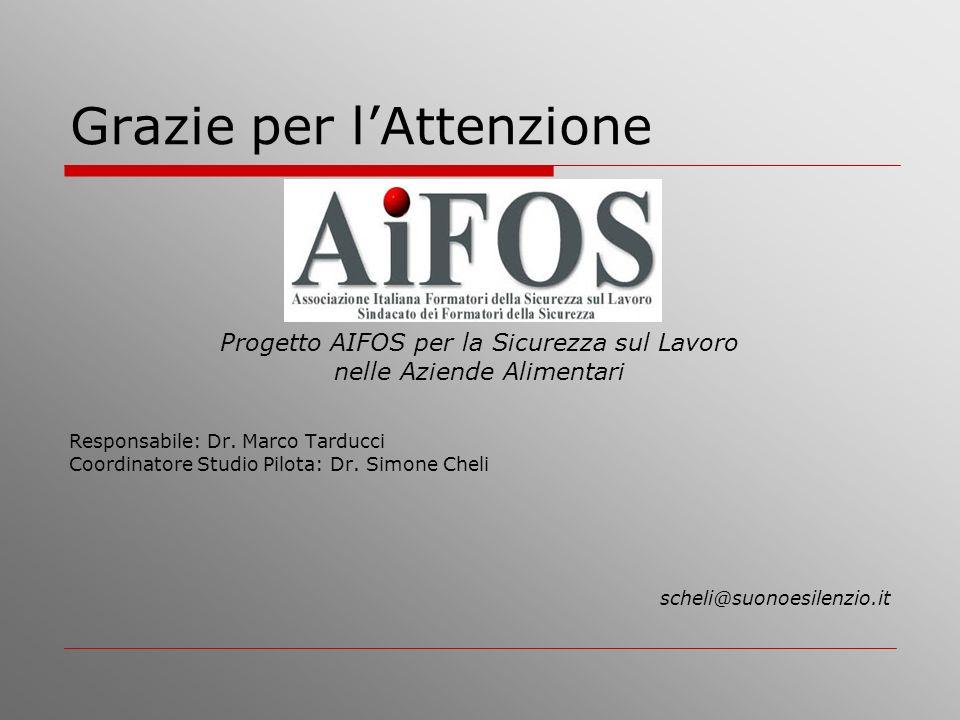 Grazie per lAttenzione Progetto AIFOS per la Sicurezza sul Lavoro nelle Aziende Alimentari Responsabile: Dr. Marco Tarducci Coordinatore Studio Pilota