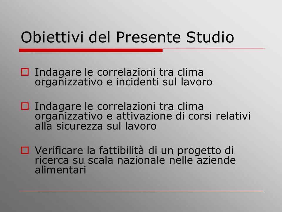 Obiettivi del Presente Studio Indagare le correlazioni tra clima organizzativo e incidenti sul lavoro Indagare le correlazioni tra clima organizzativo