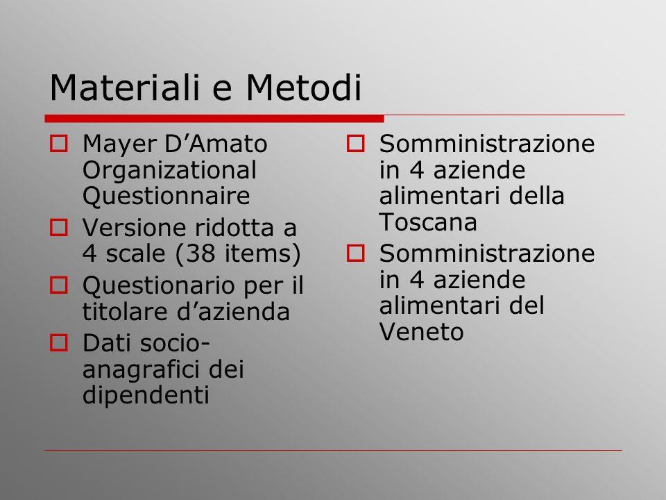 Materiali e Metodi Mayer DAmato Organizational Questionnaire Versione ridotta a 4 scale (38 items) Questionario per il titolare dazienda Dati socio- a