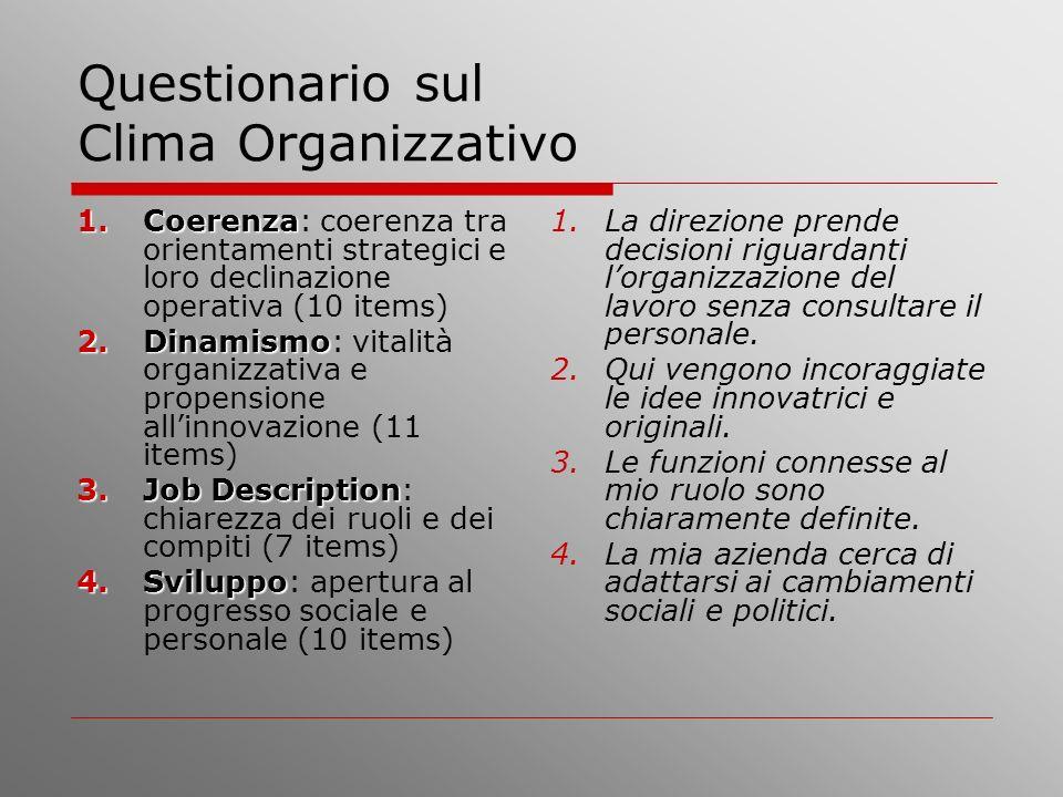 Questionario sul Clima Organizzativo 1.Coerenza 1.Coerenza: coerenza tra orientamenti strategici e loro declinazione operativa (10 items) 2.Dinamismo
