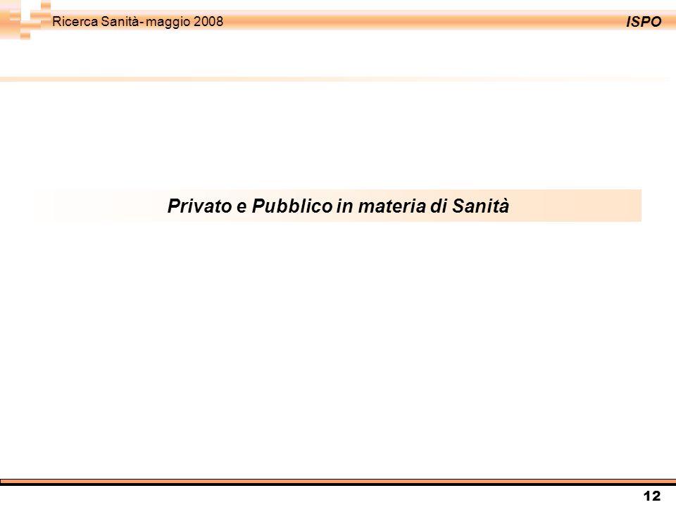 ISPO Ricerca Sanità- maggio 2008 12 Privato e Pubblico in materia di Sanità